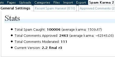 Spam Karma 2 Stats